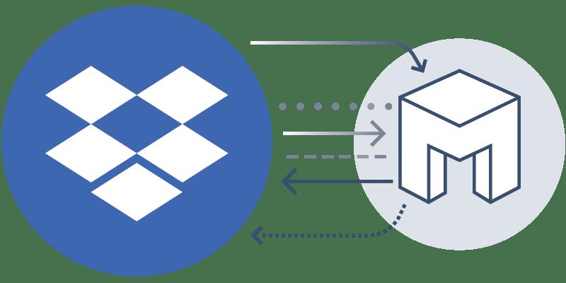 New Mesa Connection: Dropbox