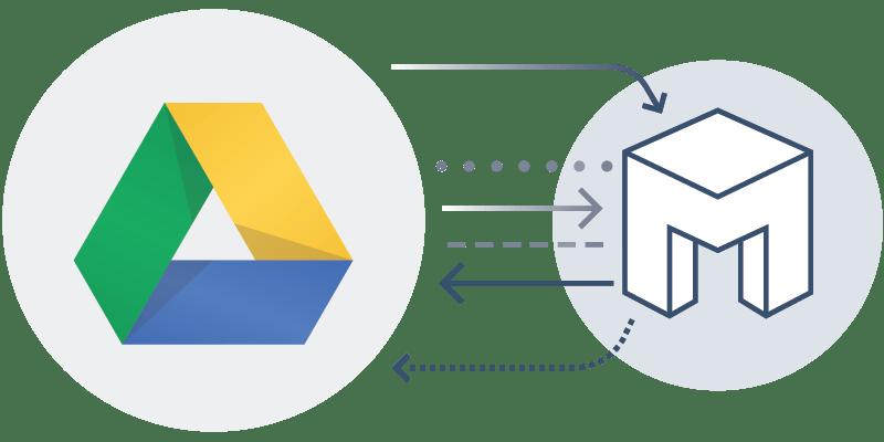 New Mesa Connection: Google Drive