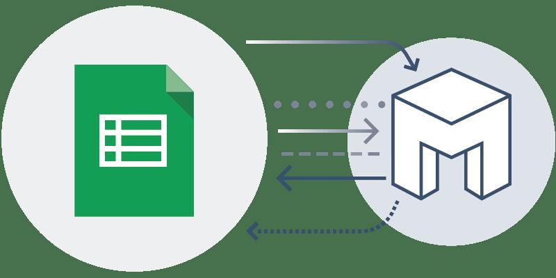 New Mesa Connection: Google Sheets