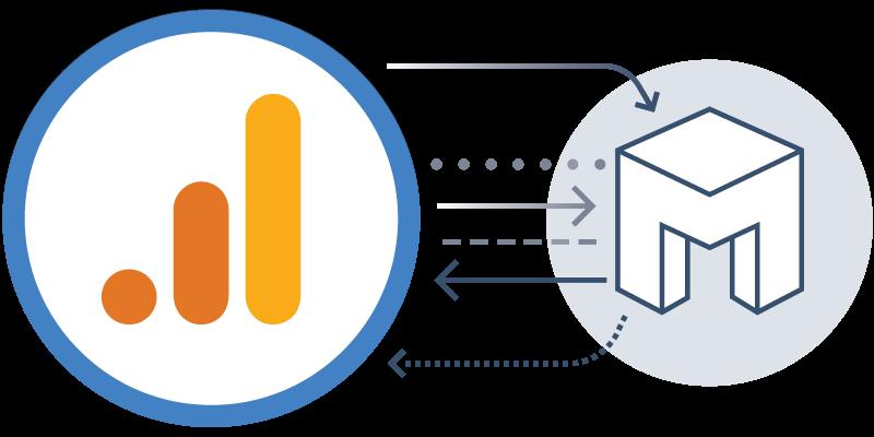 New Mesa Connection: Google Analytics